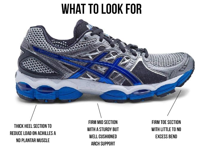 f2c0ce8fe1 Shoes for Plantar Fasciitis | Posts by David | Bloglovin'