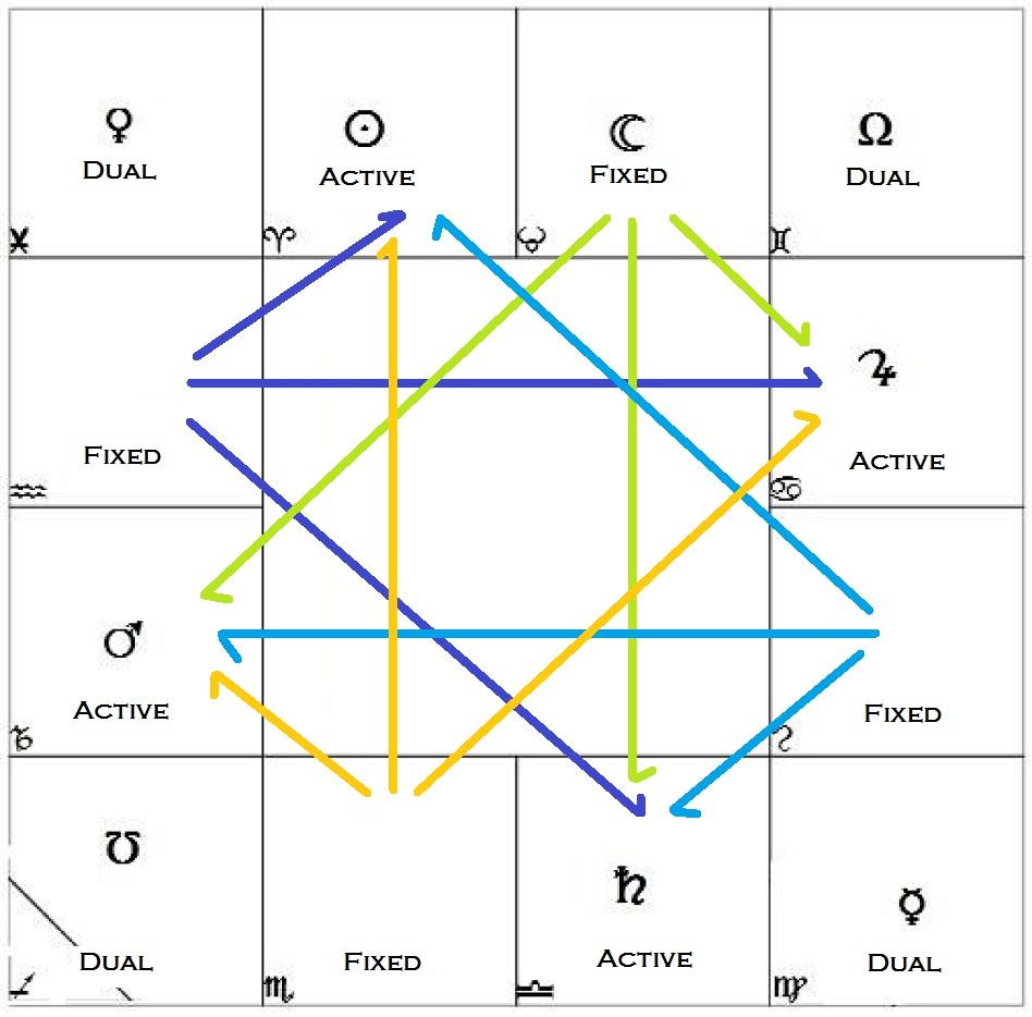 Vedic-Matchmaking frei