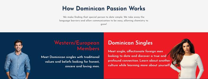 Kostenlose latin singles dating sites