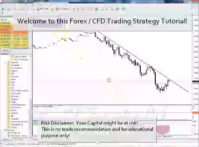 CFD Trading Strategy | Posts by loren wilson | Bloglovin'