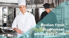 Median Food, Supplement, and Supply Costs