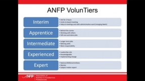 ANFP Chapter Chat: Investing in Volunteers