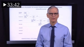Supply Chain - Complex Service Version