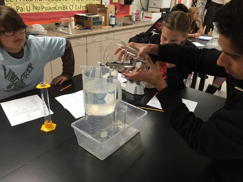 eighth grade lesson density lab volume  displacement