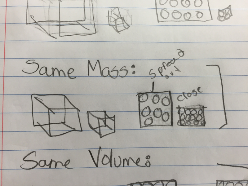 sixth grade lesson density day    making density visual  particle model drawings