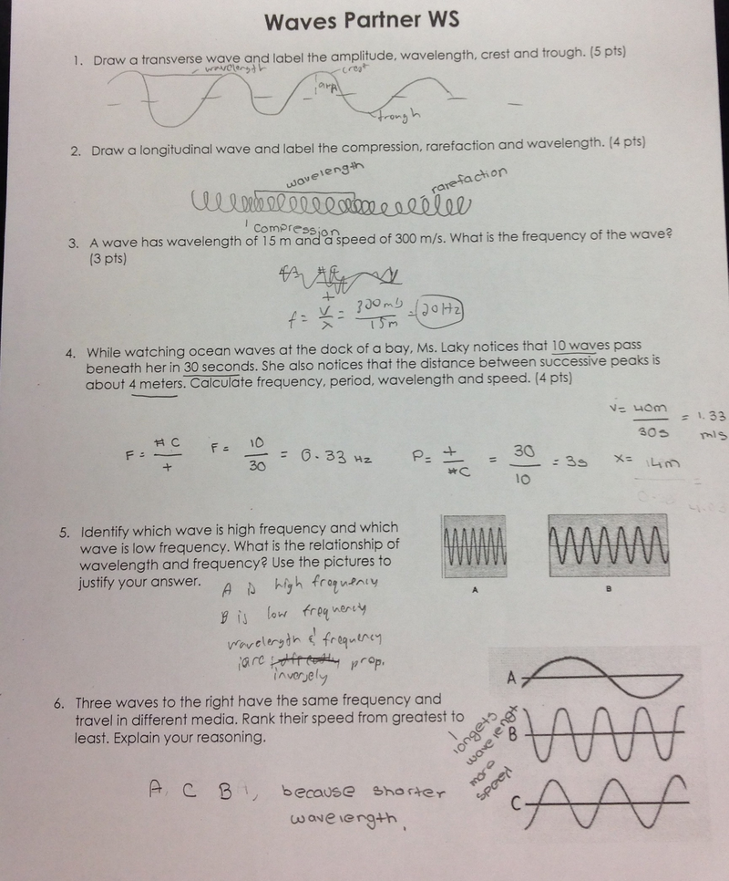 Tenth Grade Lesson Using The Wave Equation To Solve Problems