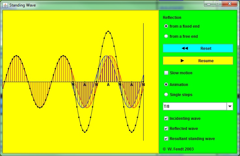 Lesson Standing Waves Betterlesson