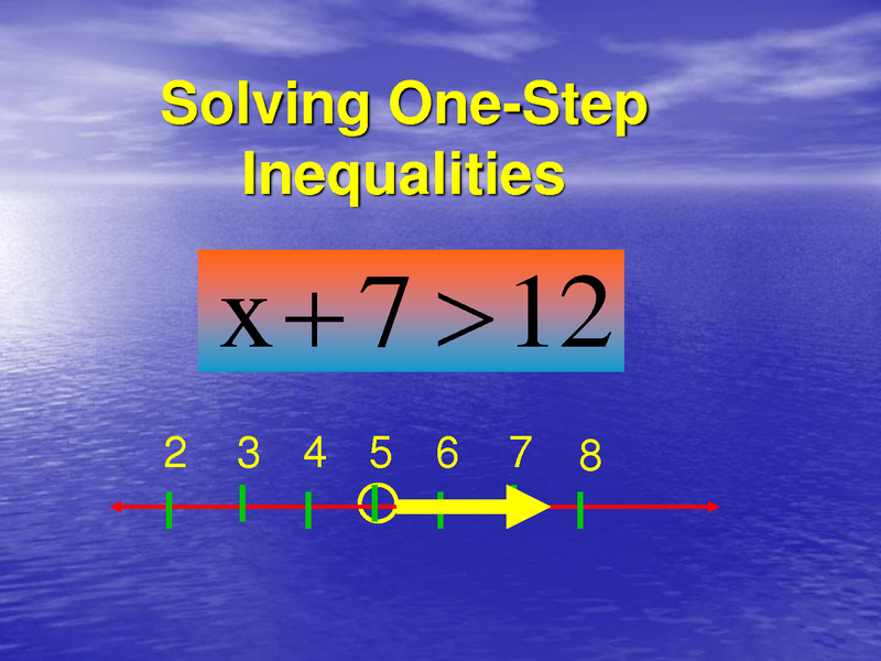Sixth Grade Lesson So Many Options Solving One Step Inequalities