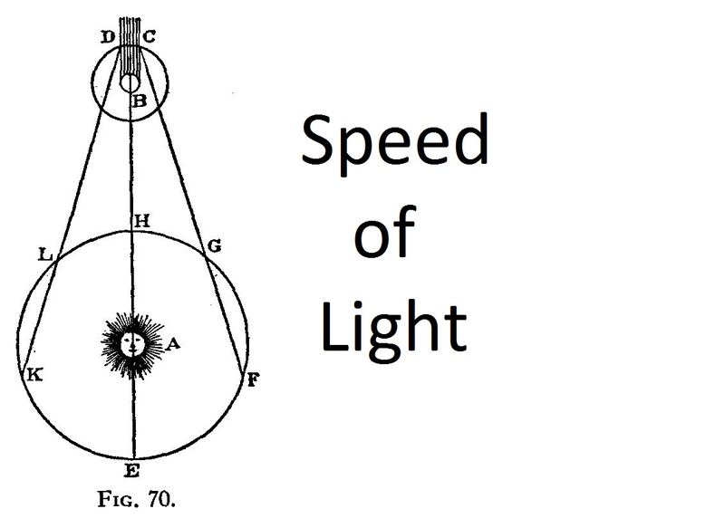 lesson speed of light vs  speed of sound