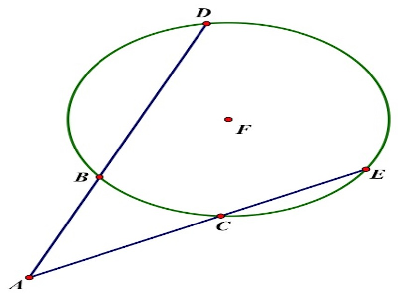 ninth grade lesson segment relationships in circles