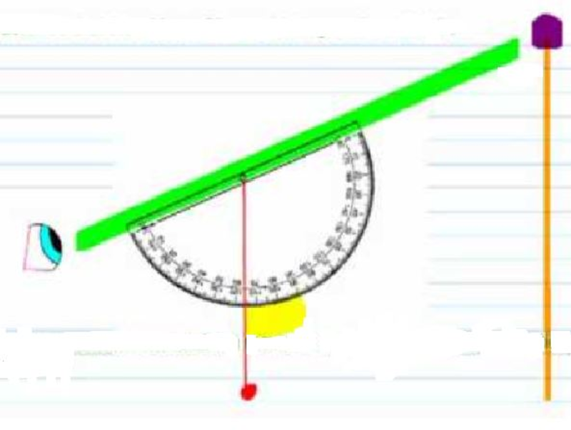 Twelfth grade Lesson Clinometer Project (Day 1 of 2)