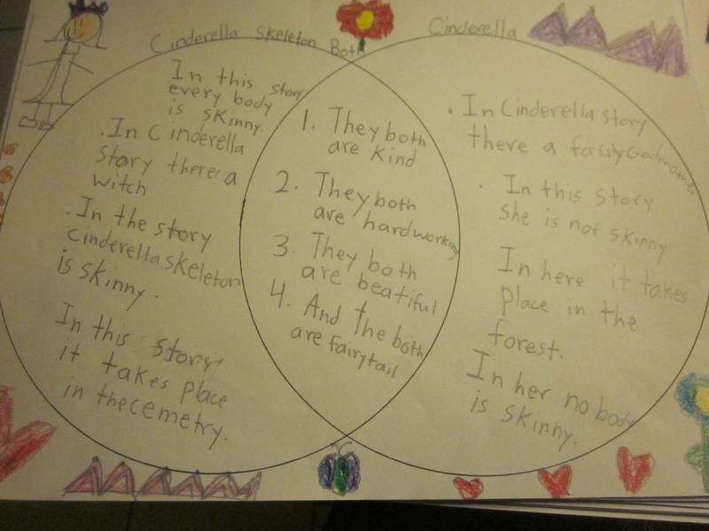 Second Grade Lesson Cinderella Here Cinderella There Cinderella