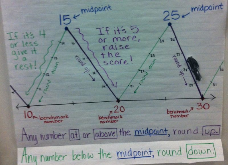 Fourth grade Lesson Introduction to Rounding | BetterLesson