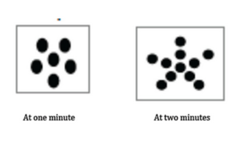 ninth grade lesson arithmetic sequences  growing dots