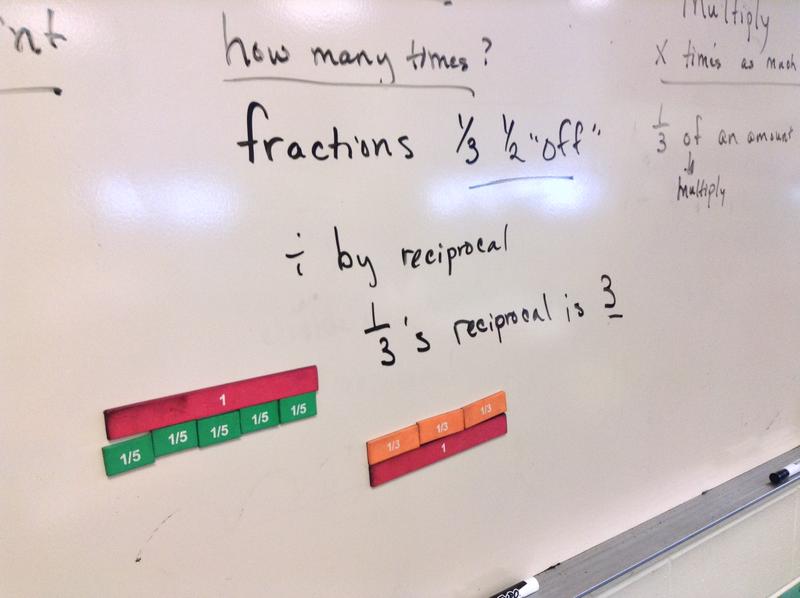 Multi digit multiplication pretest learn