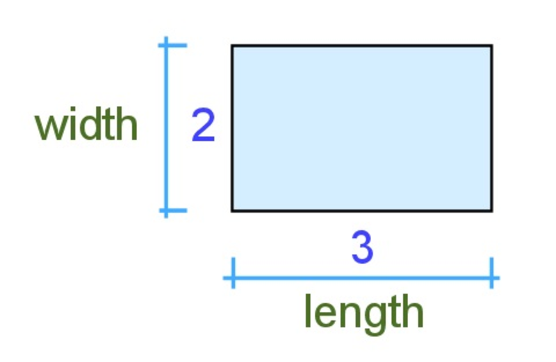 Third grade Lesson Length x Width | BetterLesson