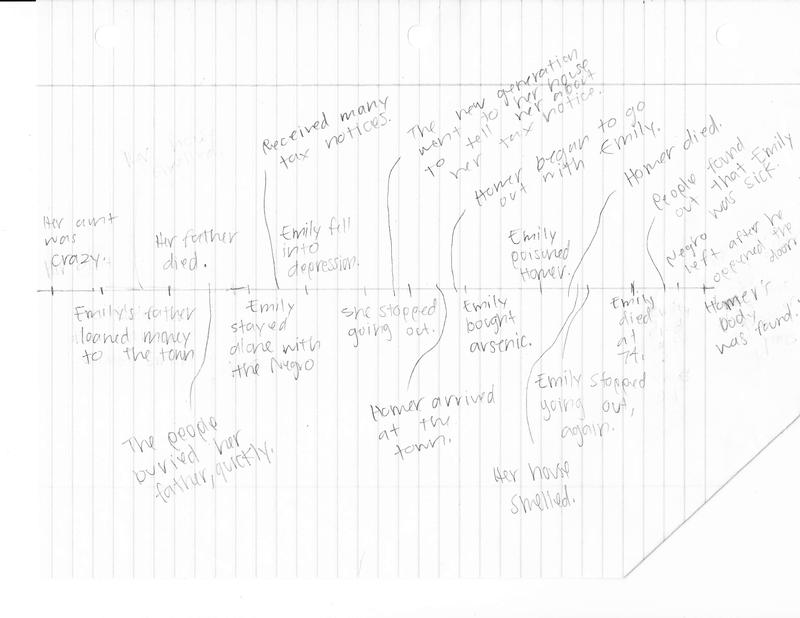 Essays on team communication
