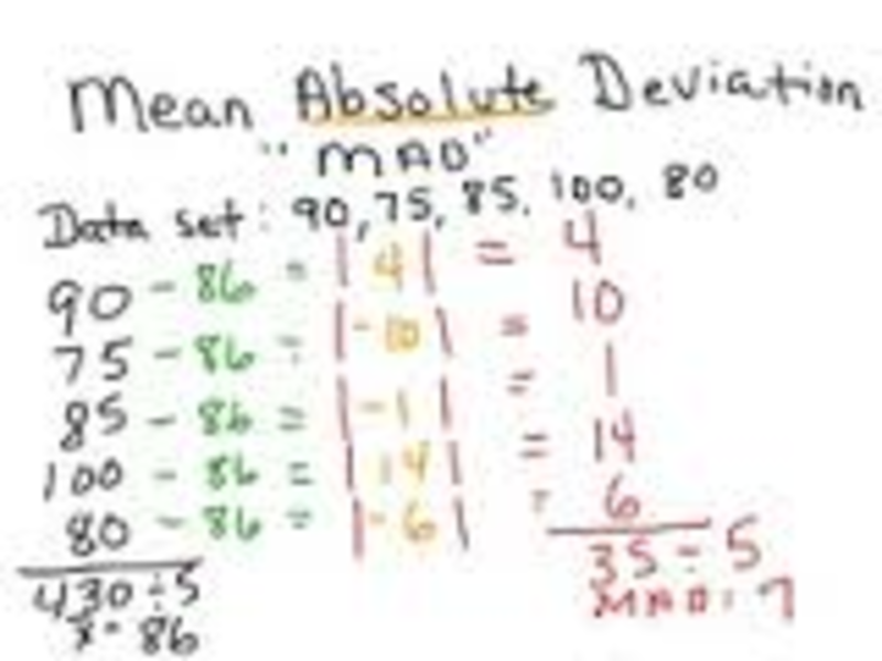 Sixth Grade Lesson Mean Absolute Deviation Betterlesson