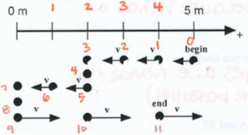 tenth grade lesson a deeper look at motion