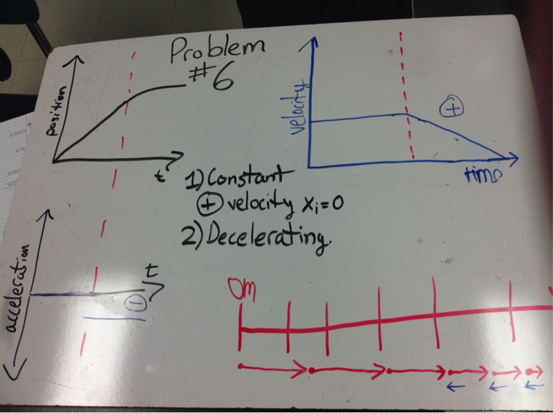 Tenth grade Lesson More Representations of Motion for ...