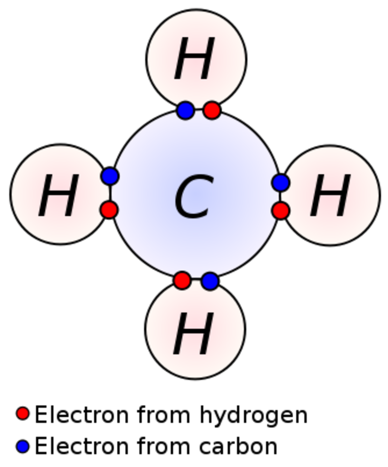 Ninth grade Lesson Introduction to covalent bonding