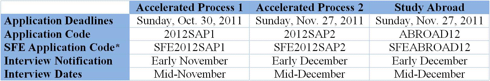 Goldman Sachs 2012 Summer Internship Accelerated Process