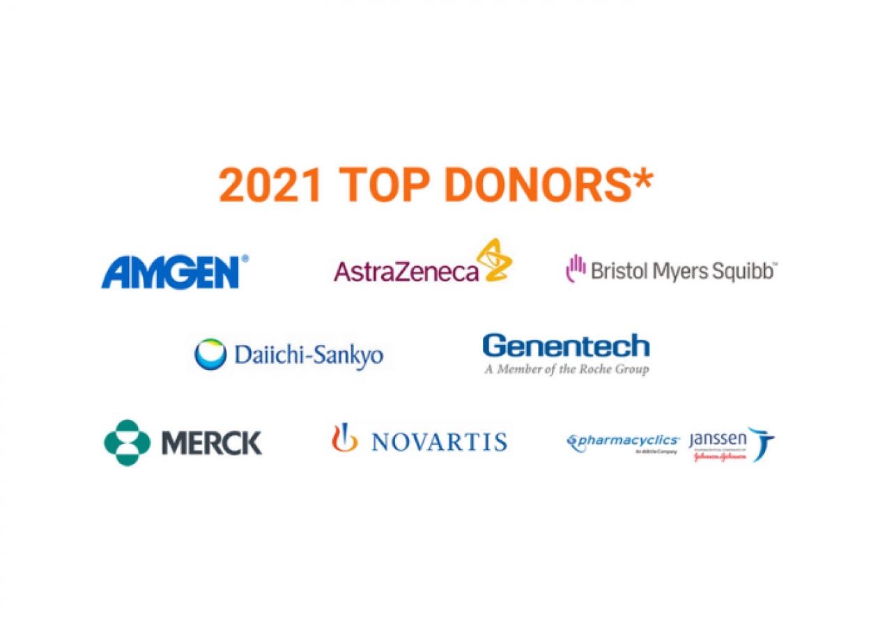 List of Top Donors for 2021. Amgen, AstraZeneca, Bristol Myers Squibb, Daiichi-Sankyo, Genentech, Merck, Novartis, Pharmacyclics, Janssen