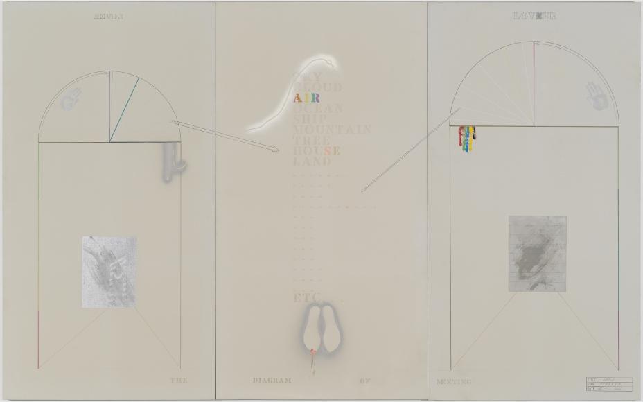 Arakawa, Untitled (The Diagram of Meeting), 1965-66