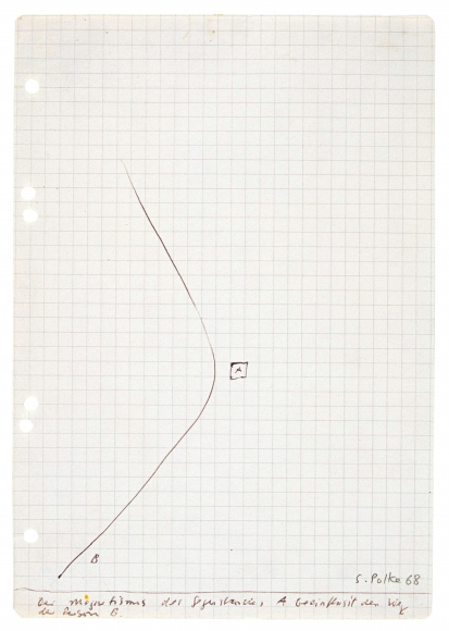 """""""The magnetism of object A influences the path of person B"""", 1968"""