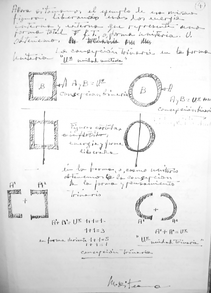 Di Teana's theory of space, Tri-Unity.