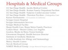 Hospitals & Medical Groups