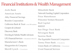 Financial Institutions & Wealth Management