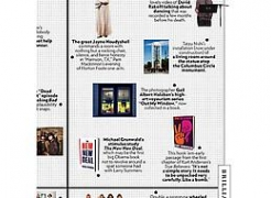 "Gail Albert Halaban featured in New York Magazine's ""The Approval Matrix""."