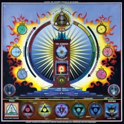 , PAUL LAFFOLEYAlchemy: The Telenomic Process of the Universe,1973Oil, acrylic, ink, and vinyl press type on canvas73 1/2 x 73 1/2 in. (186.7 x 186.7 cm)