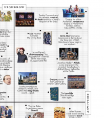 The Approval Matrix: Joe Coleman