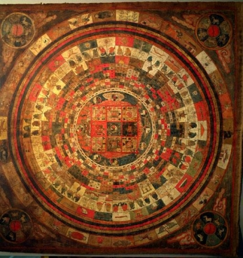 Astrological Mandala Thangka, Tibet 18th/19th Century, mineral colors on sized fabrics