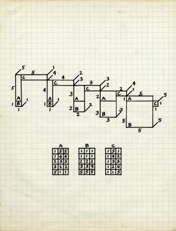 Mel Bochner,Untitled (Study for 3-Way Fibonacci Progression), 1966. Ink on graph paper, 11 x 8 1/2 inches.