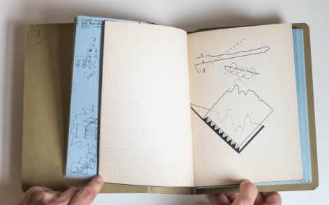 Claus Böhmler, 1195 Leitz a 5 Hoch Five Notebooks on the Theory of Signs, Alternate Projects