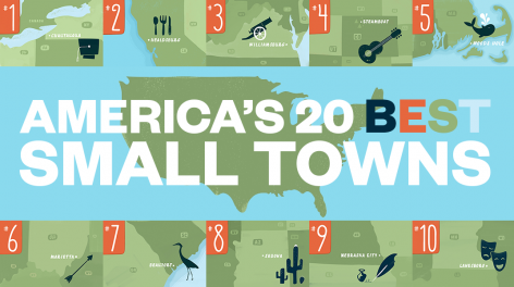 Ketchum Named One of 'America's 20 Best Small Towns'