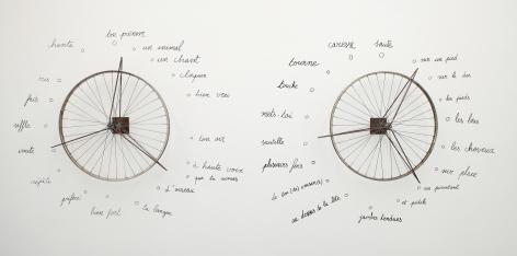 Robert Filliou Danse-poème collectif