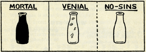 """drawings of three bottles with """"mortal, venial, no sins"""" by john waters"""