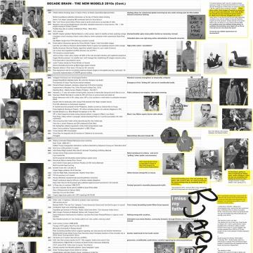 Bjarne Melgaard - Decade Brain / New Models x Bjarne Melgaard, Reena Spaulings Fine Art, NY