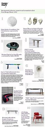 Top Picks of Design Miami