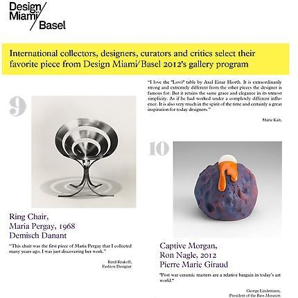 Top Picks of Design Miami/Basel