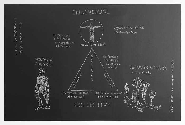 Dean Kenning Metallurgy of the Subject, 2017 Wall drawing, chalk on blackboard paint 78 x 52 inches (198.1 x 132.1 cm)