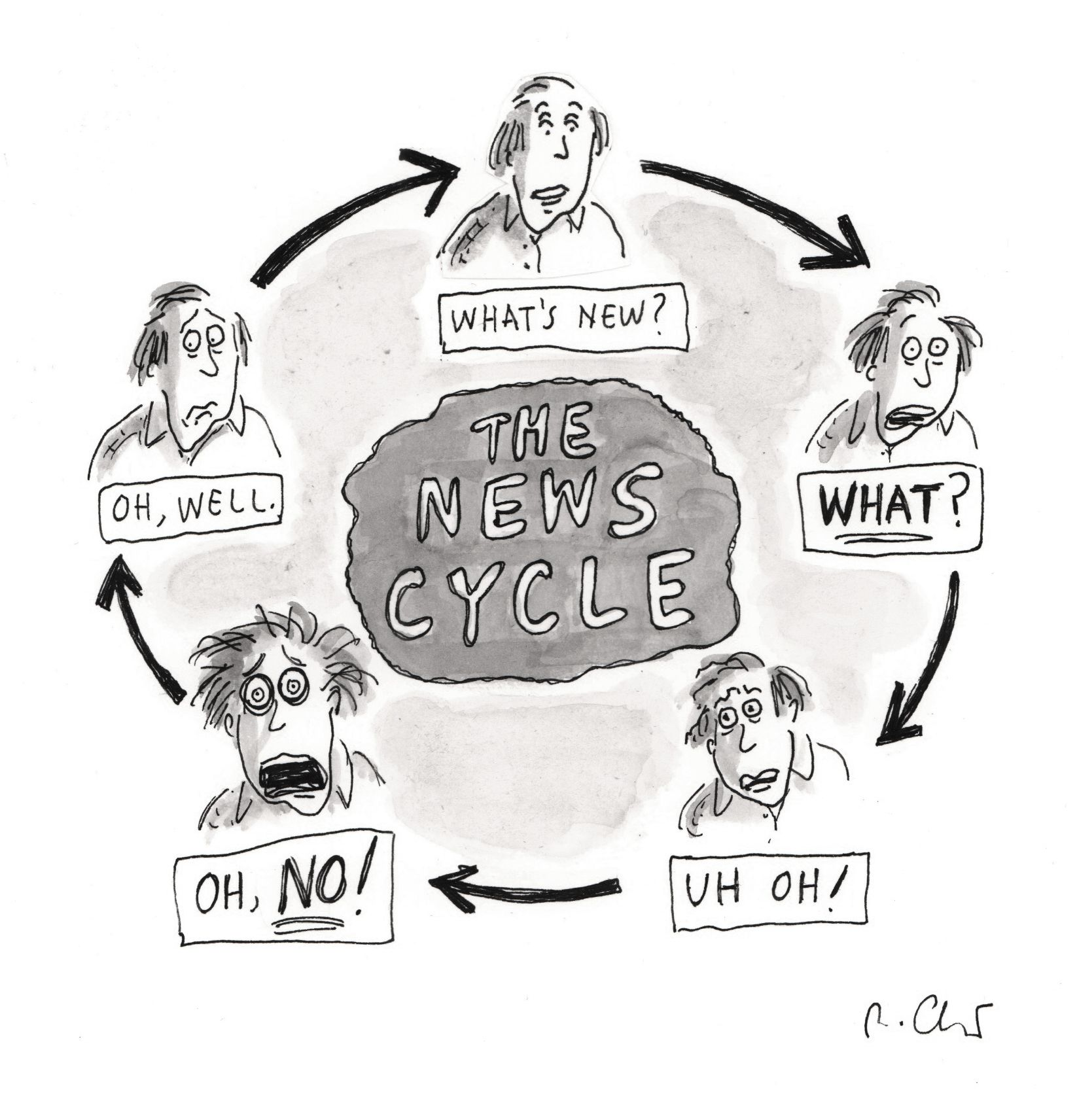 Roz Chast, The News Cycle, published November 15, 2010