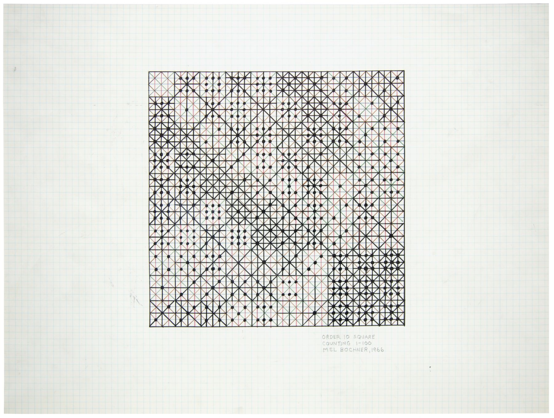 Mel Bochner, Order 10 Square: Counting 1-100, 1966.