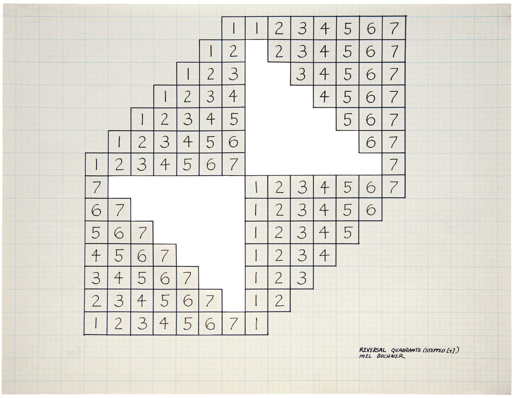 Mel Bochner,Reversal Quadrants (Stepped [7]), 1966.