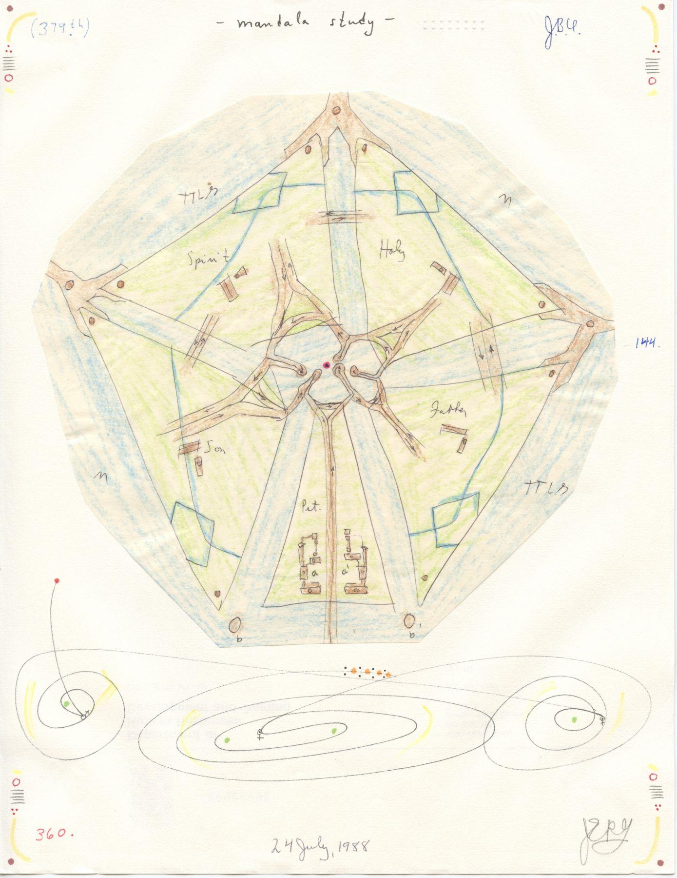 John Devlin(1954) Canada, Study, circular utopia, Nova Scotia, 1988, Mixed media on paper, 11x 8.5in
