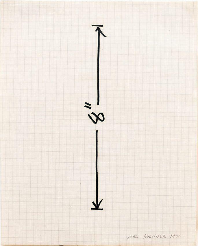 Mel Bochner, Measurement Drawing: 8 inch Vertical